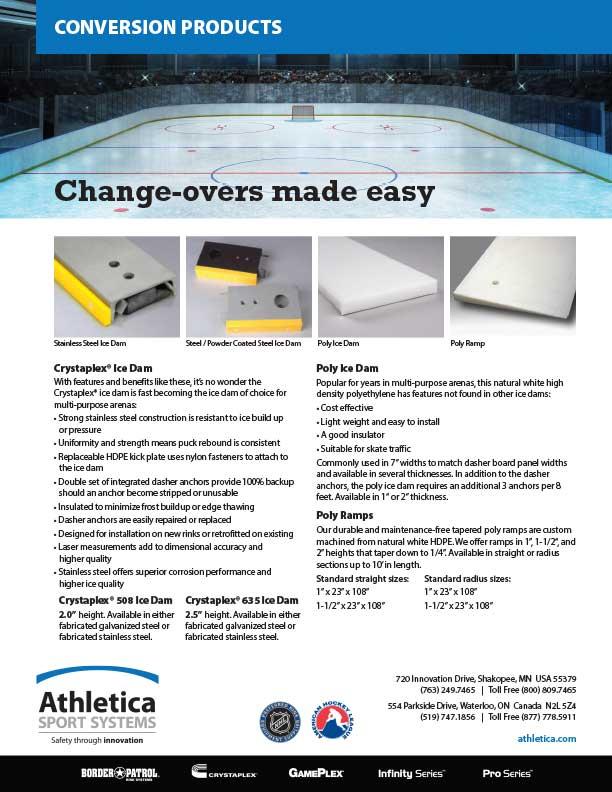 Access Ramps sheet